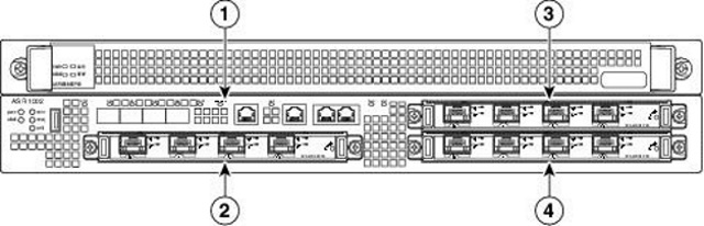 Cisco ASR 1002 Router Datasheet and Installation