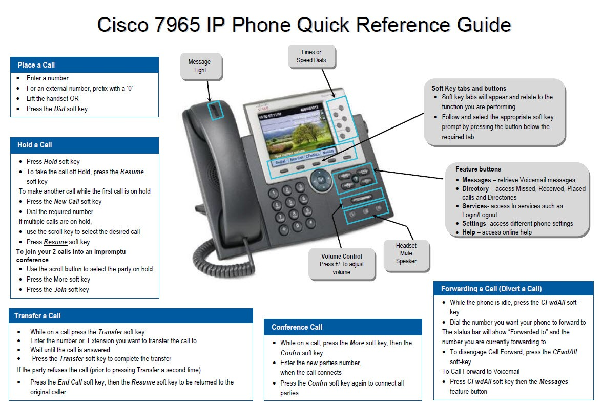 Cisco ip phone 7965 инструкция